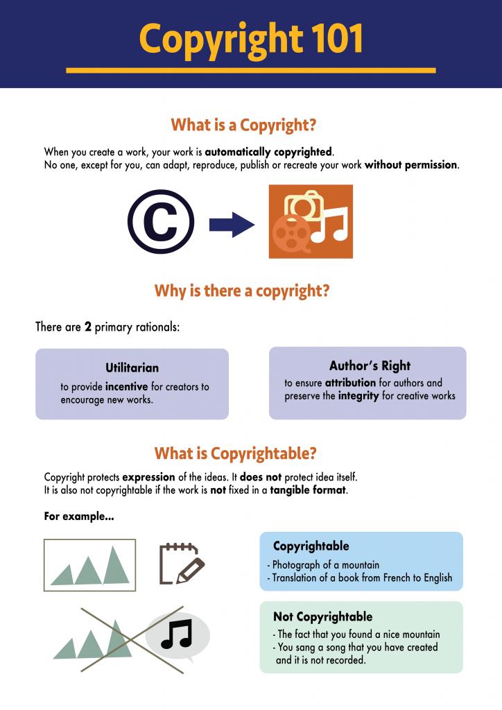 infographic copyright 101 \u2013 dreamsanatomy African Infographic